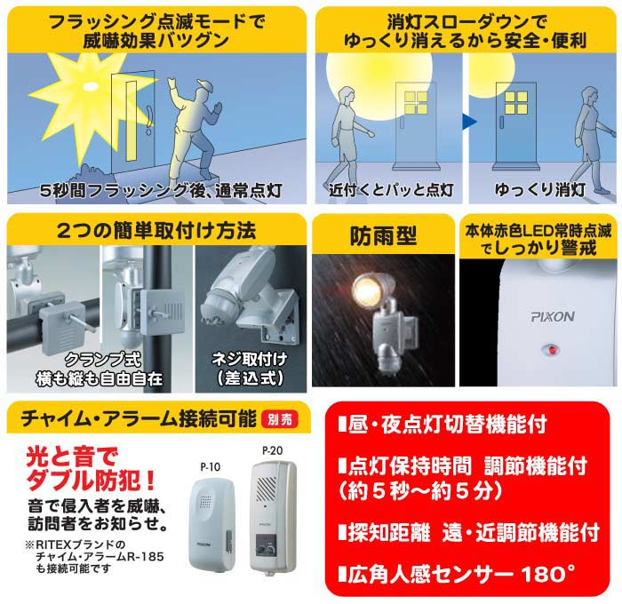 sensor light 180° halogen 100W