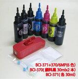 キヤノンBCI-371+370対応詰め替えインク 6色セット+リセッター(CICR37)