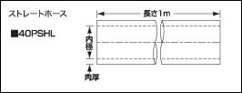 SAMCO 耐油ストレートホース 内径(mm) 16/肉厚(mm) 3.9/対応バンド HCB30 40FSHL16