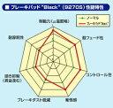 TRD ブレーキパッド Black 9270S リア スープラ JZA80(17インチ) 94.8〜 02.8 04492-JA830