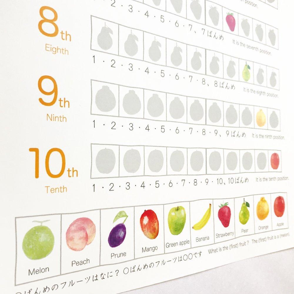 算数ポスター かず1(あつまり・じゅんばん)2...の紹介画像3