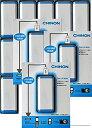チノン iPhone スマートフォン各種 充電器 モバイルバッテリー 単三形電池式 CH-UC400の価格を調べる