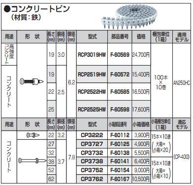 [税込新品]マキタ コンクリートピン(鉄) 25×2.5 F-60598 コンクリート用
