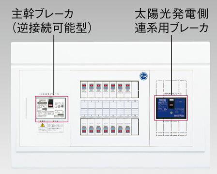 『カード対応OK!』●β東芝 電設資材【TFNPB3E4-102S3】扉なし・機能付 太陽光発電システム用(二次送り・S3タイプ)(主幹40A)