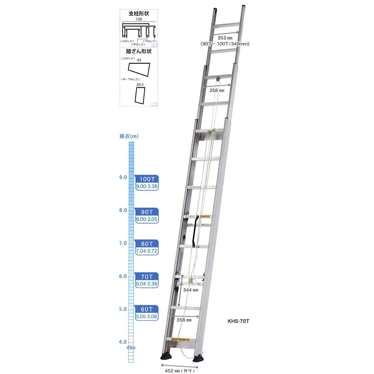 今割引である ALINCO(アルインコ):3連はしご KHS-80T