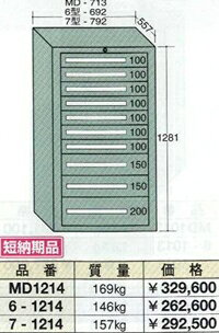 OS(大阪製罐):スタンダードキャビネット 10段 7-1214