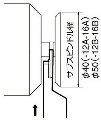 京セラ KYOCERA  突切り用ホルダ KTKFSL1212F12A [A080115]