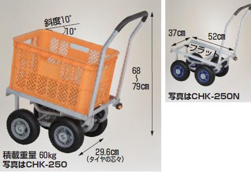 【代引不可】 ハラックス (HARAX) 愛菜号 20kgコンテナ斜め置きタイプ CHK-250N ノーパンクタイヤ(2.50-4N) 【メーカー直送品】