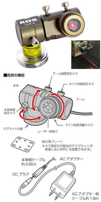【ポイント5倍】 ムラテックKDS ラインレーザープロジェクター LLP-5