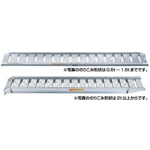 【代引不可】 昭和ブリッジ アルミブリッジ SBA-360-40-3.0 (3.0t/2本セット) 【メーカー直送品】