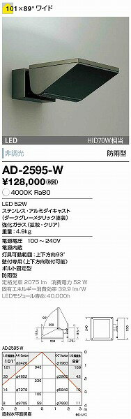 AD-2595-W 山田照明 屋外用ブラケット ダークグレー LED 532P15May16 lucky5days