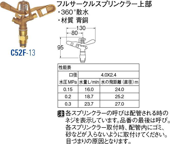 最大500円クーポン配布中★送料無料 SANEI(三栄水栓製作所) フルサークルスプリンクラー上部 C52F-13