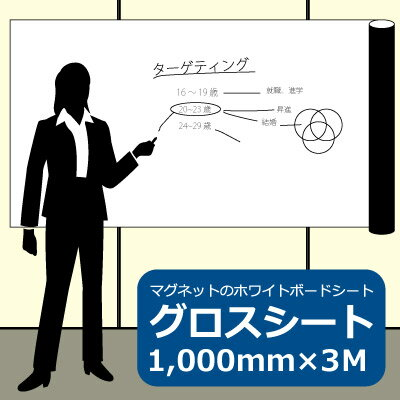 マグネットのホワイトボードシート : グロスシート 0.8t×幅1,000mm×長さ3mロール 【J067】【メーカー直送☆】【代金引換不可】