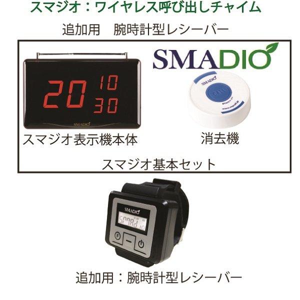直送・代引不可スマジオ 追加用 腕時計型レシーバー SP300F別商品の同時注文不可