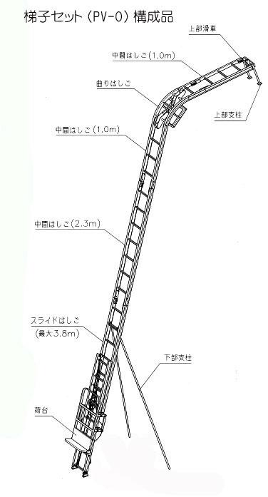 【トーヨーコーケン】パネルボーイPV-MZ4(PV-MZ7T)用『中間はしご(3.4m)』#010000089