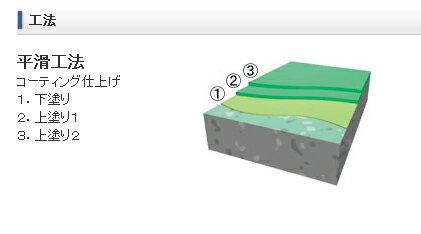 導電型ミラクフロアープライマー 15kgセット 1セット   エスケー化研