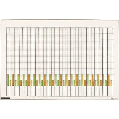 【送料無料】日本統計機小型グラフSG240SG240【4639707】
