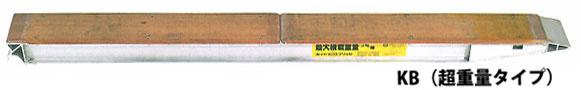 昭和ブリッジ アルミブリッジ KB-220 15.0t/2本セット・300幅(鉄シュー・ローラー専用) 【KB-220-30-15 ブリッジ アルミスロープ 軽トラ アルミブリッジ showa brige 鉄シュー用 ローラー用 建機用 昭和ブリッジ】【おしゃれ おすすめ】 [CB99]