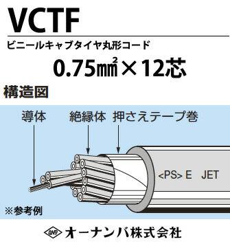 【オーナンバ】ビニルキャブタイヤ丸形コード(VCTFケーブル)VCTF 0.75㎟×12芯 100m
