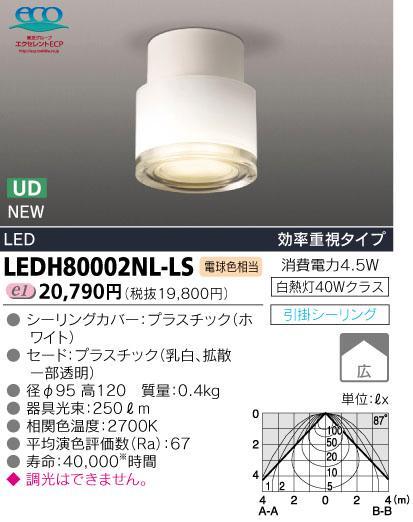 LED小形シーリングライト◆電球色相当◆LEDH80002NL-LS