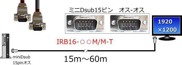 【新品/取寄品】高解像度対応 モニター延長ケーブルDOS/V機用アナログRGB15m IRB16-60M/M-T