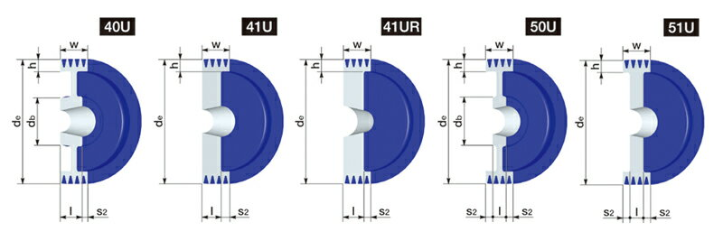 SPB-900-4 NBK 鍋屋バイテック SPプーリー SPB型 4本掛 イソメックプーリー B・BX・5V・5VXベルト適用