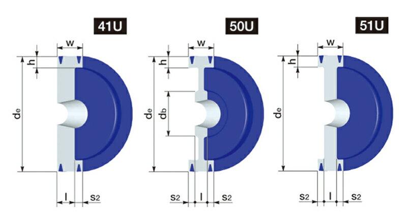 SPB-450-5 NBK 鍋屋バイテック SPプーリー SPB型 5本掛 イソメックプーリー B・BX・5V・5VXベルト適用