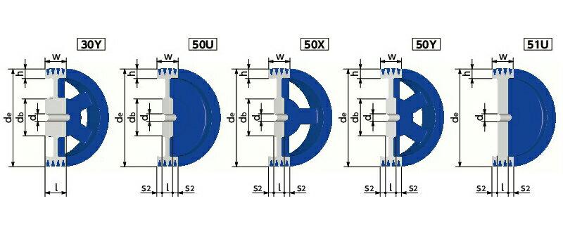 630C4 NBK 鍋屋バイテック JIS Vプーリー C型 4本掛 プーリー 下穴品 加工なし C・CXベルト適用