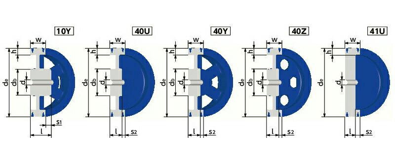 710-5V-8 NBK 鍋屋バイテック ウェッジプーリー 5V型 8本掛 プーリー 下穴品 加工なし 5V・5VXベルト適用