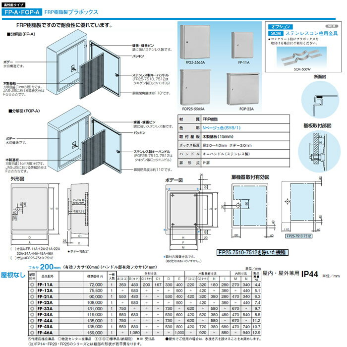 FP-22A 日東工業 プラボックス 高性能タイプ FRP樹脂製盤用ボックス 屋根なし 屋内・屋外兼用 フカサ200mm