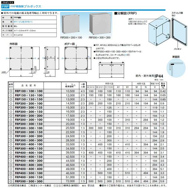 FRP300X300X200 日東工業 プラボックス プルボックス FRP樹脂製プルボックス 屋内・屋外兼用