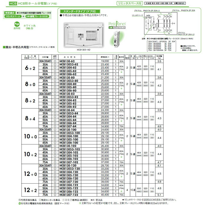 HCB13E6-102 日東工業 ホーム分電盤 HCB形ホーム分電盤 ドア付 リミッタスペース付 スタンダードタイプ 露出・半埋込共用型