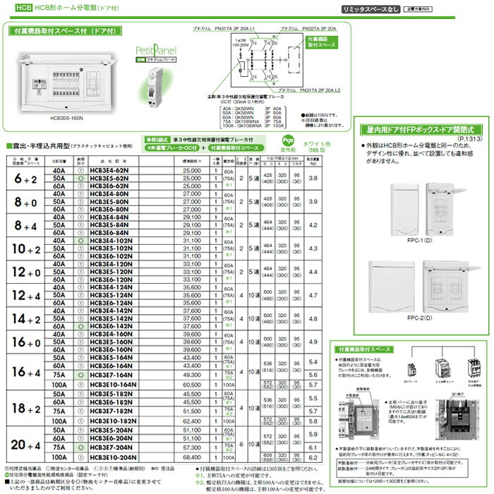 HCB3E4-120N 日東工業 ホーム分電盤 HCB形ホーム分電盤 ドア付 リミッタスペースなし 付属機器取付スペース付 露出・半埋込共用型