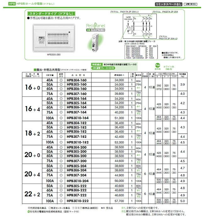 HPB3E4-160 日東工業 ホーム分電盤 HPB形ホーム分電盤 ドアなし リミッタスペースなし スタンダードタイプ 露出・半埋込共用型