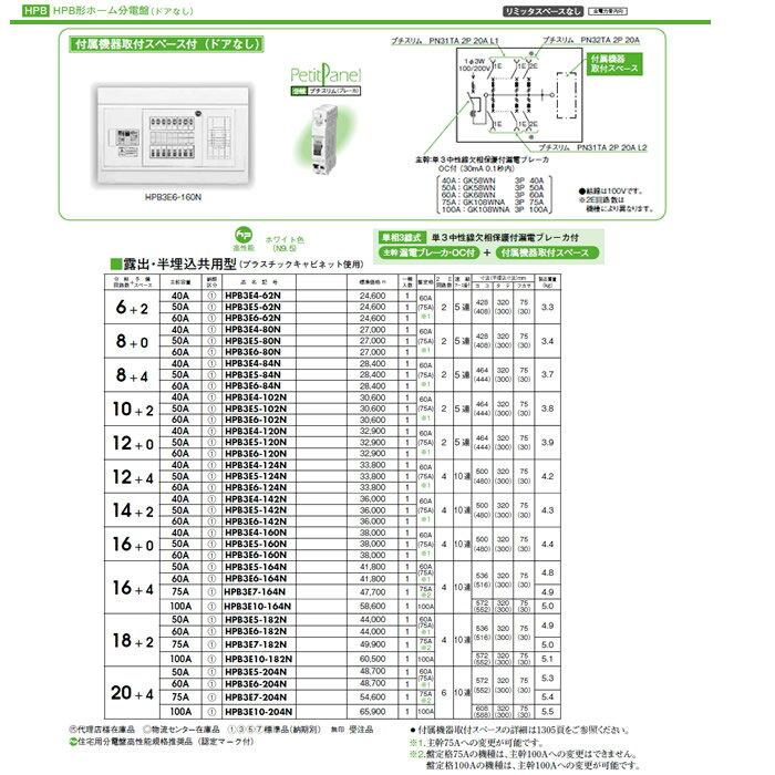 HPB3E6-182N 日東工業 ホーム分電盤 HPB形ホーム分電盤 ドアなし リミッタスペースなし 付属機器取付スペース付 露出・半埋込共用型