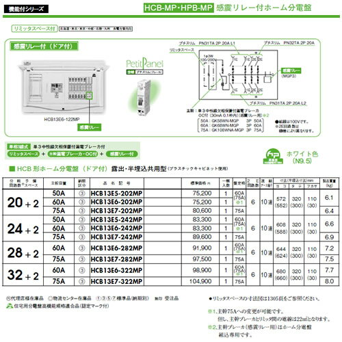 HCB13E7-282MP 日東工業 ホーム分電盤 機能付シリーズ 感震リレー付ホーム分電盤 リミッタスペース付 HCB形ホーム分電盤 ドア付 露出・半埋込共用型