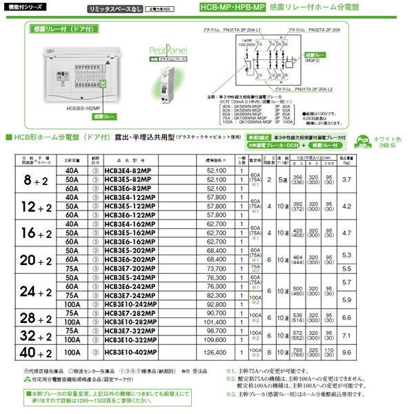 HCB3E5-202MP 日東工業 ホーム分電盤 機能付シリーズ 感震リレー付ホーム分電盤 リミッタスペースなし HCB形ホーム分電盤 ドアなし 露出・半埋込共用型