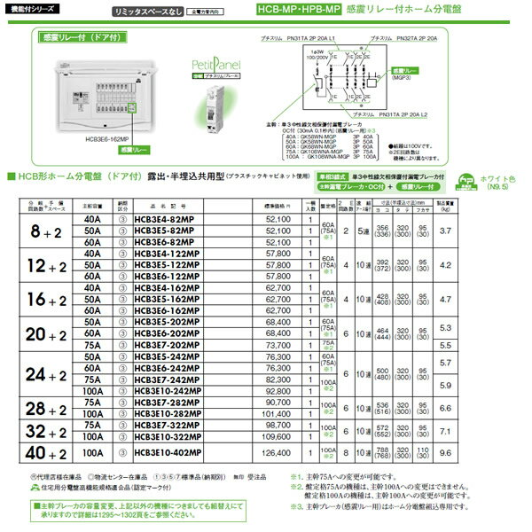 HCB3E7-322MP 日東工業 ホーム分電盤 機能付シリーズ 感震リレー付ホーム分電盤 リミッタスペースなし HCB形ホーム分電盤 ドアなし 露出・半埋込共用型