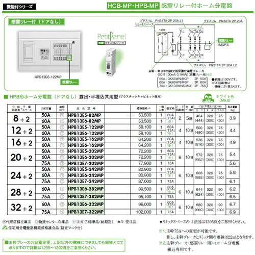 HPB13E6-322MP 日東工業 ホーム分電盤 機能付シリーズ 感震リレー付ホーム分電盤 リミッタスペース付 HCB形ホーム分電盤 ドアなし 露出・半埋込共用型