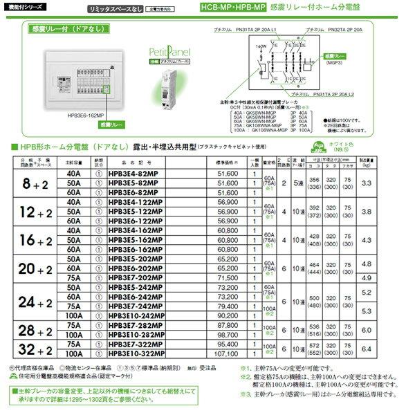 HPB3E10-282MP 日東工業 ホーム分電盤 機能付シリーズ 感震リレー付ホーム分電盤 リミッタスペースなし HPB形ホーム分電盤 ドアなし 露出・半埋込共用型