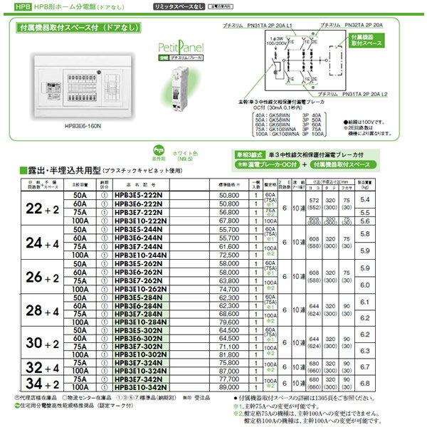 日東工業 ホーム分電盤HPB形ホーム分電盤 ドアなしリミッタスペースなし付属機器取付スペース付露出・半埋込共用型 HPB3E5-262N