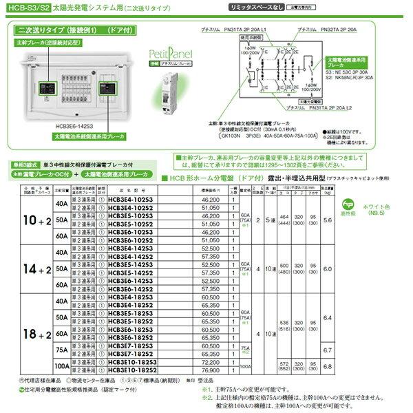 日東工業 ホーム分電盤 機能付シリーズ太陽光発電システム用ホーム分電盤リミッタスペースなし HCB形ホーム分電盤ドア付 露出・半埋込共用型HCB3E4-102S3
