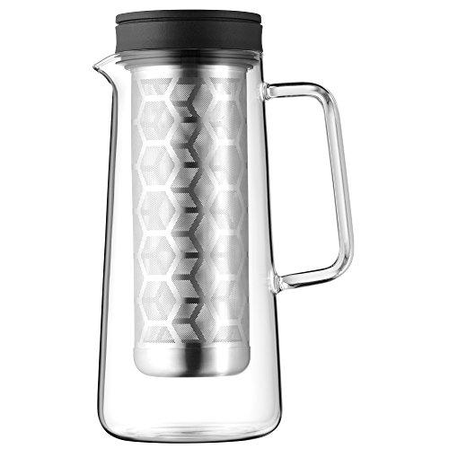 WMF コーヒータイム コーヒーメーカー0.75L W0632466040