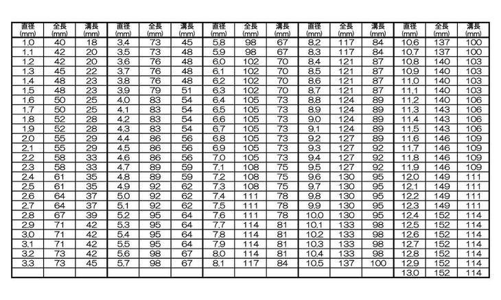 【送料無料】コバルトマサムネドリル   規格(TACOD-11) 入数(10) 04187706-001【04187706-001】