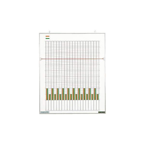 【送料無料】統計図表盤 No.220S (カテゴリー:生活用品>インテリア>雑貨>その他の生活雑貨 )