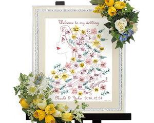 ゲストがお名前を書いたシールを貼ることで想いがこもった記念の1枚に仕上がる特別なウェルカム...