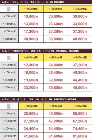 価格表(4枚セット)