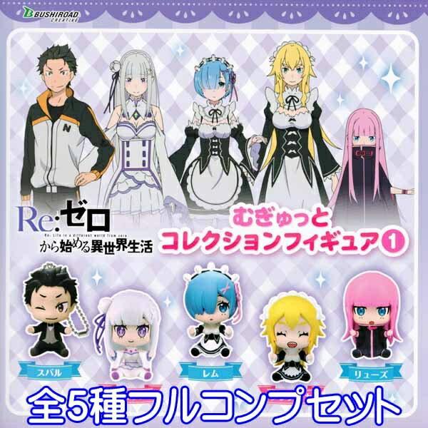 コレクション, フィギュア Re 1 5