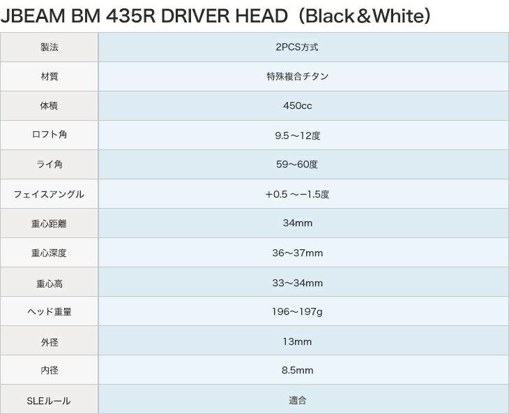 【カスタムドライバー】【JBEAM(ジェービーム) BM-435R ドライバー】【9.5°/10°/10.5°/11°/11.5°/12°】【フジクラ Speeder Evolution TS(スピーダーエボリューション TS) シャフト】