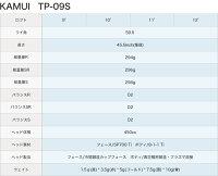 【カスタムドライバー】【KAMUI(カムイ)TP-09Sドライバー】【9°/10°/11°/12°】【COMPOSITETECHNO(コンポジットテクノ)FireExpressTP-V(ファイアーエクスプレス)シャフト】